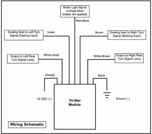 99 Yamaha Road Star Wiring Diagram - Technical Diagrams on